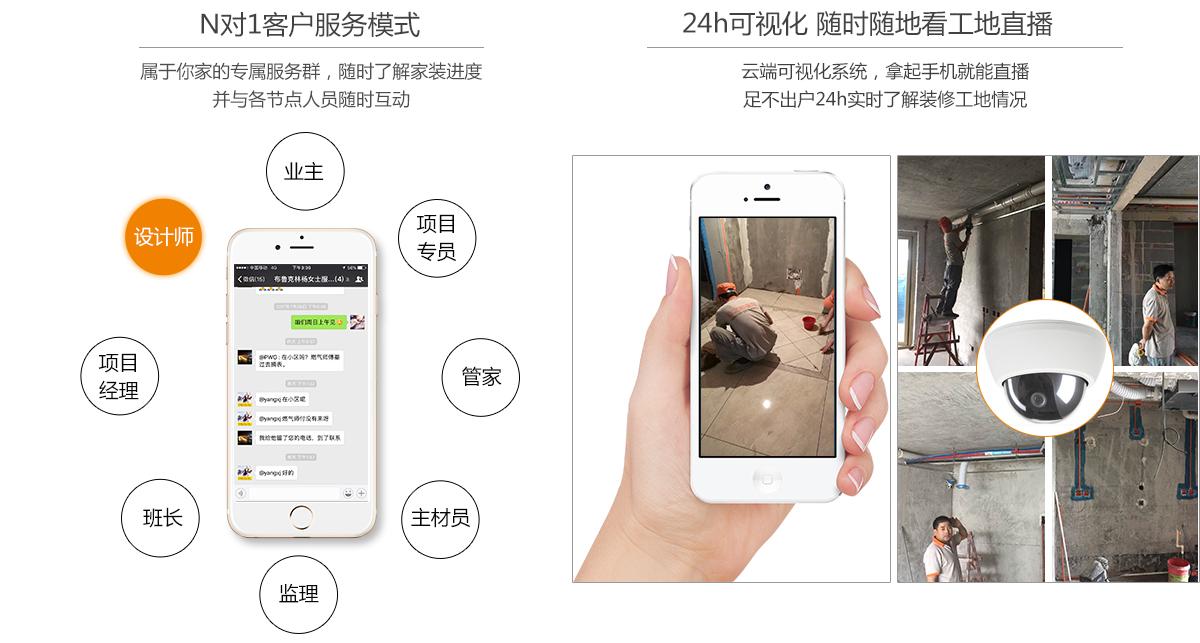透明装修-北京业之峰个性装修设计