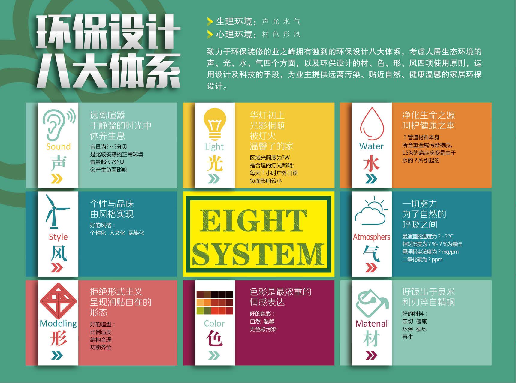 西宁业之峰环保设计八大体系