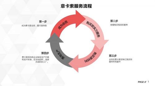 威尼斯人网址:意卡索定制汇,缔造高端定制闭环模式-家居在线-吴江市上新电器有限公司
